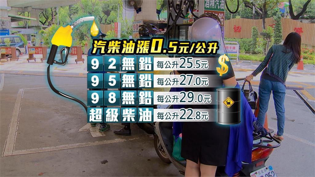 22日起汽、柴油各調漲0.5元。圖:台視新聞