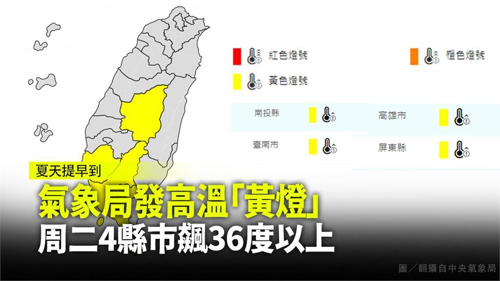 氣象局發高溫「黃燈」  週二4縣市飆36度以上