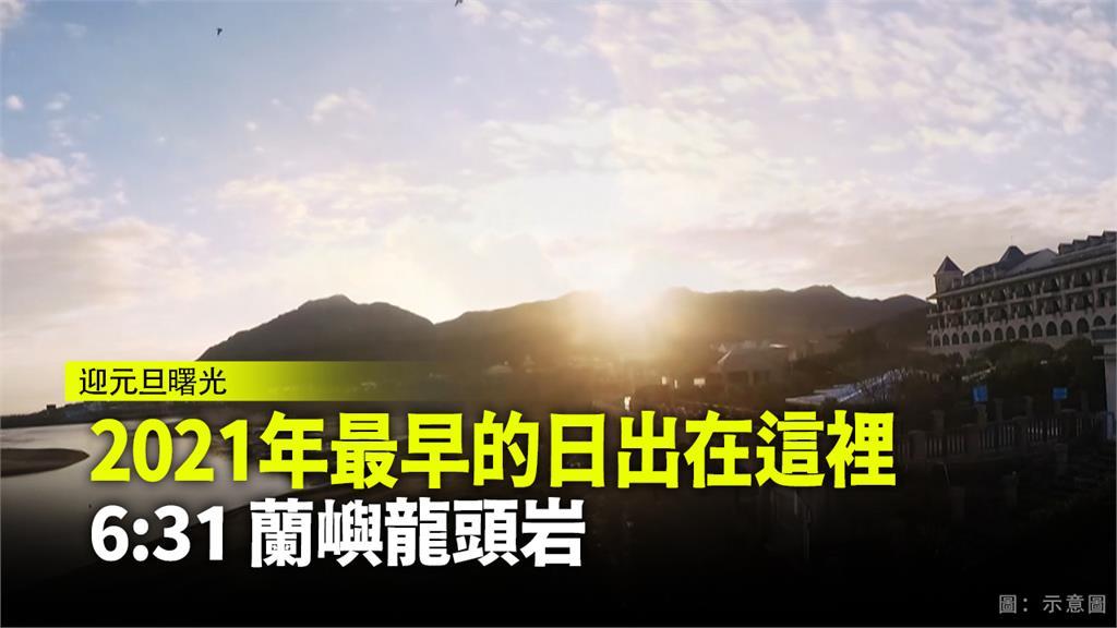 2021年最早的日出在06:31的蘭嶼龍頭岩!圖:示意圖