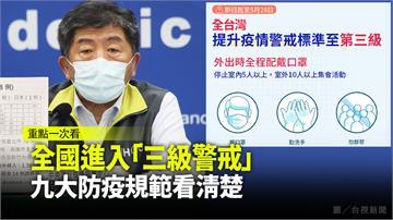 全國進入「三級警戒」 9大防疫規範看清楚!