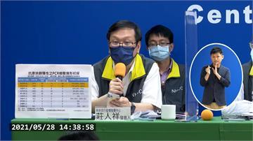 新北36歲男確診隔天猝死 莊人祥:最年輕染疫死者
