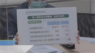 高端疫苗解盲成功 申請緊急使用授權