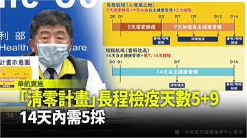 華航實施「清零計畫」 長程檢疫天數5+9、14天...