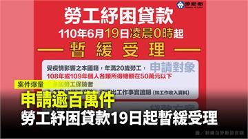 勞工紓困貸款申請逾110萬件 勞動部宣布19日起...