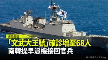 「文武大王號」確診增至68人 南韓提早派機接回官...