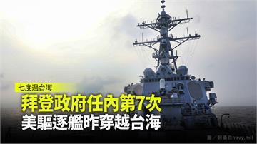 拜登政府任內第7次 美驅逐艦昨穿越台海