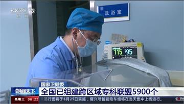 憂變種病毒肆虐 傳中國邊境管制再延1年