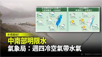 中南部明限水 氣象局:週四冷空氣帶水氣