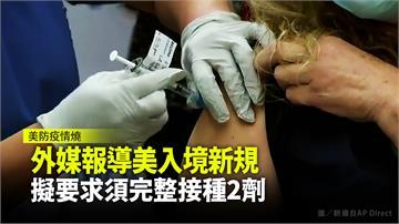 外媒報導美國入境新規 擬要求須完整接種2劑