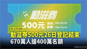 動滋券500元26日登記結束 670萬人搶400...