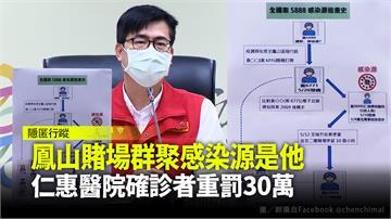 鳳山賭場群聚感染源是他  仁惠醫院確診者重罰30...