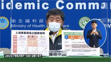 衛福部募款專戶破4億  陳時中:成立監督委員會