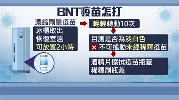 BNT接種前15複雜步驟曝光 出錯可能性大