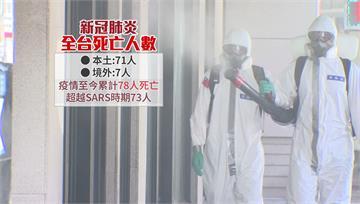 新冠肺炎累計78死超越SARS時期 專家:恐還會...