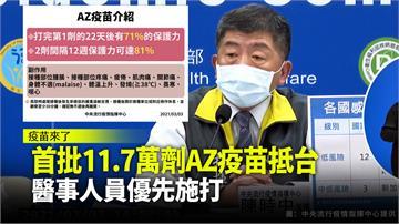 首批11.7萬劑AZ疫苗抵台  醫事人員優先施打