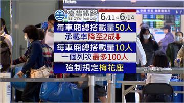 台鐵端午連假退票率7成6 估搭乘率不到2成