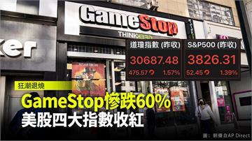 GameStop慘跌60% 美股4大指數收紅