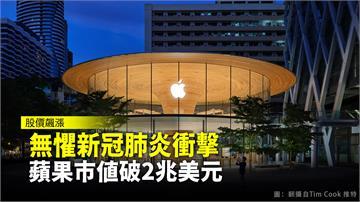 全美第一家寫新頁 蘋果市值破2兆美元