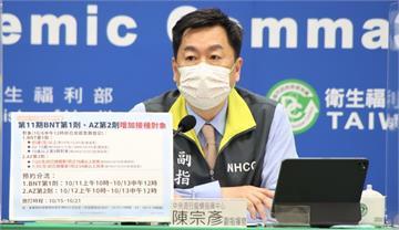 第11輪BNT第一劑、AZ第二劑接種 增加施打對...