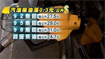 油價連5漲!中油宣布14日起汽、柴油各調漲0.3...