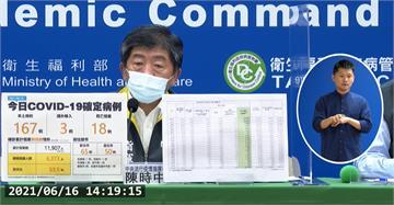 第二批莫德納疫苗18日起配送 陳時中透露新一批「...