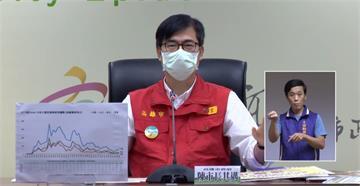 高雄增6例家庭群聚染疫個案 陳其邁強調是「補位」...