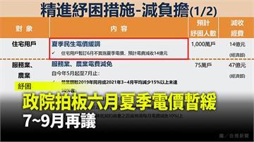 行政院拍板6月不實施夏季電費 預計1000萬戶受...