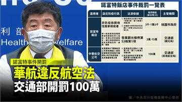 諾富特事件開罰!華航違反航空法遭罰100萬