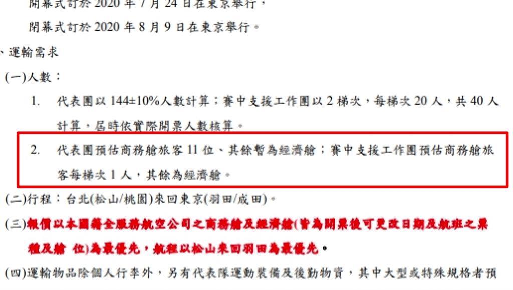 2020東京奧運運輸企畫書中,代表團只列了11個商務艙。圖/台視新聞
