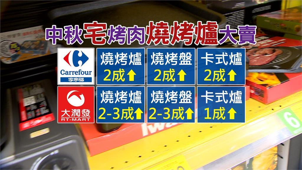 今年中秋節,燒烤爐賣到大缺貨。圖/台視新聞