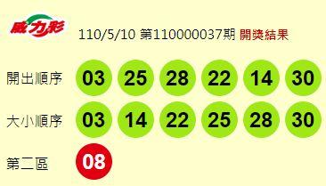 今天威力彩第110000037期開獎獎號。圖/翻攝自台灣彩券