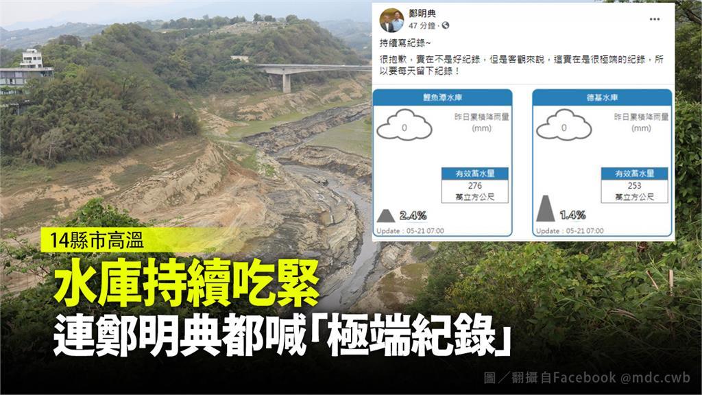 鯉魚潭水庫及德基水庫有效蓄水量持續下降,鄭明典都喊這是「極端紀錄」。圖/翻攝自Facebook @mdc.cwb