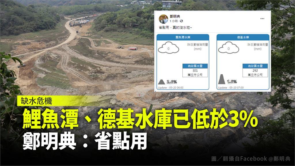 鄭明典呼籲民眾節約用水。圖/翻攝自Facebook@鄭明典