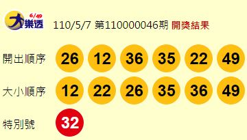 今天大樂透第110000046期開獎獎號。圖/翻攝自台灣彩券