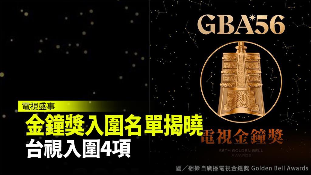 第56屆金鐘獎入圍名單公布。圖/翻攝自廣播電視金鐘獎Golden Bell Awards