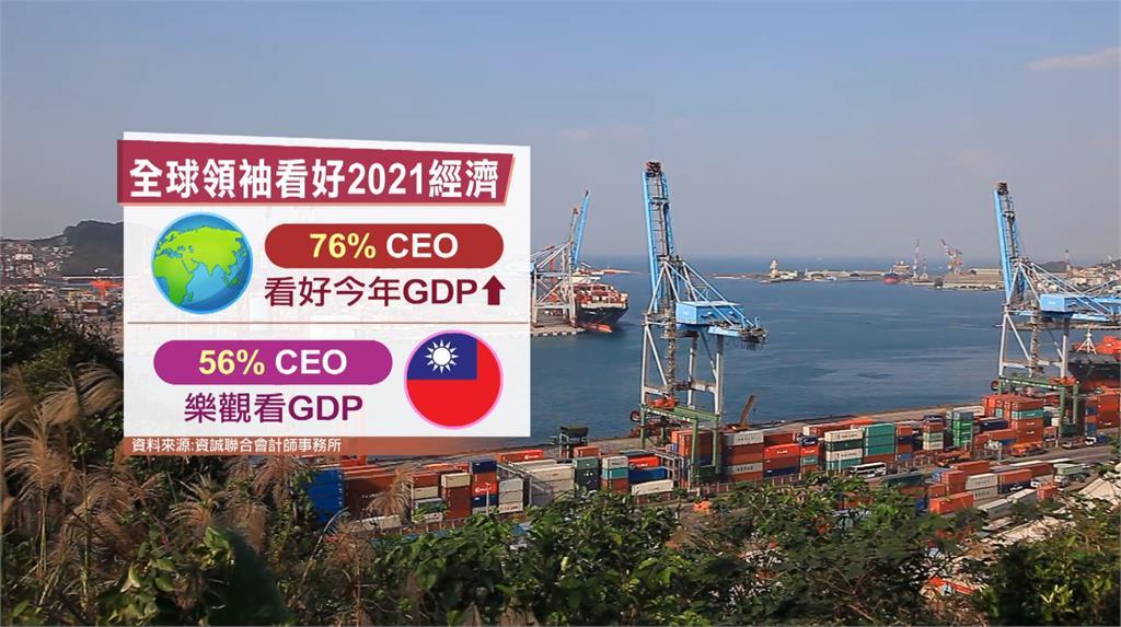 全球領袖看好2021年的經濟。圖/非凡新聞