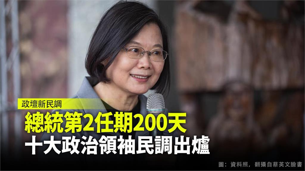 總統蔡英文第2任期屆滿200天。圖:翻攝自蔡英文臉書