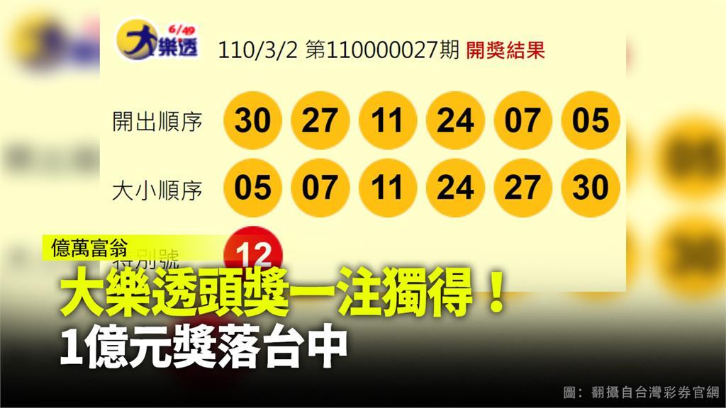 大樂透第110027期獎號。圖:翻攝自台灣彩券官網