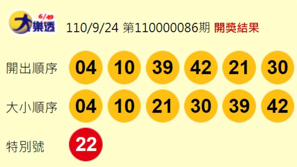 大樂透第110086期開獎獎號。圖/翻攝自台彩官網