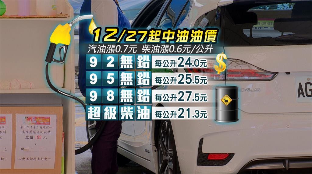 中油宣布明日起油價調漲。圖:台視新聞