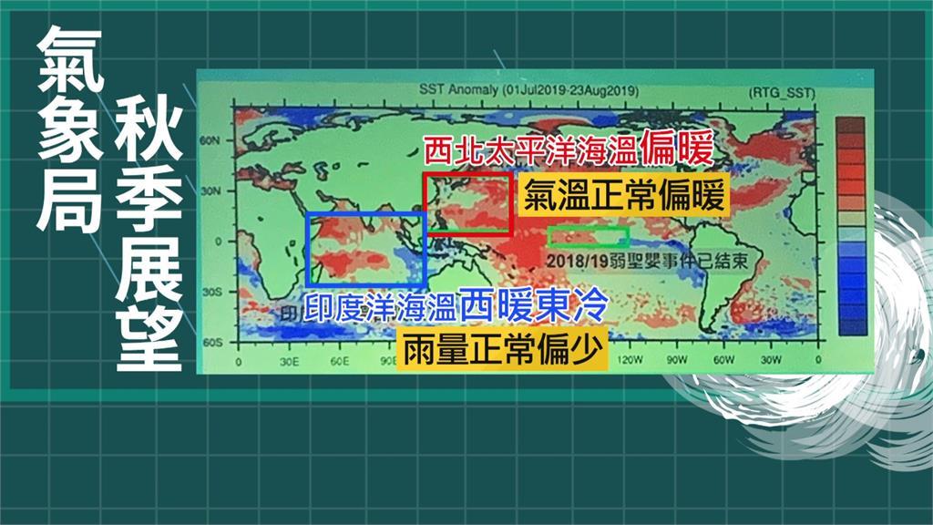 秋季颱風展望。圖:台視新聞