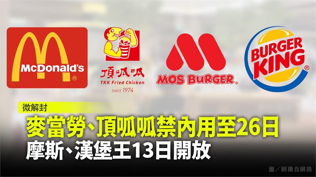 麥當勞、頂呱呱仍禁內用至26日,摩斯、漢堡王公布13日起開放內用。圖/翻攝自網路