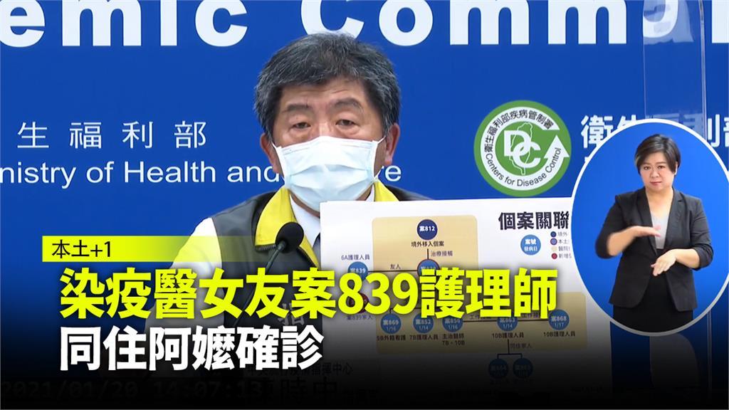 今新增一本土確診案870,為染疫醫女友案839護理師同住的阿嬤。圖:台視新聞
