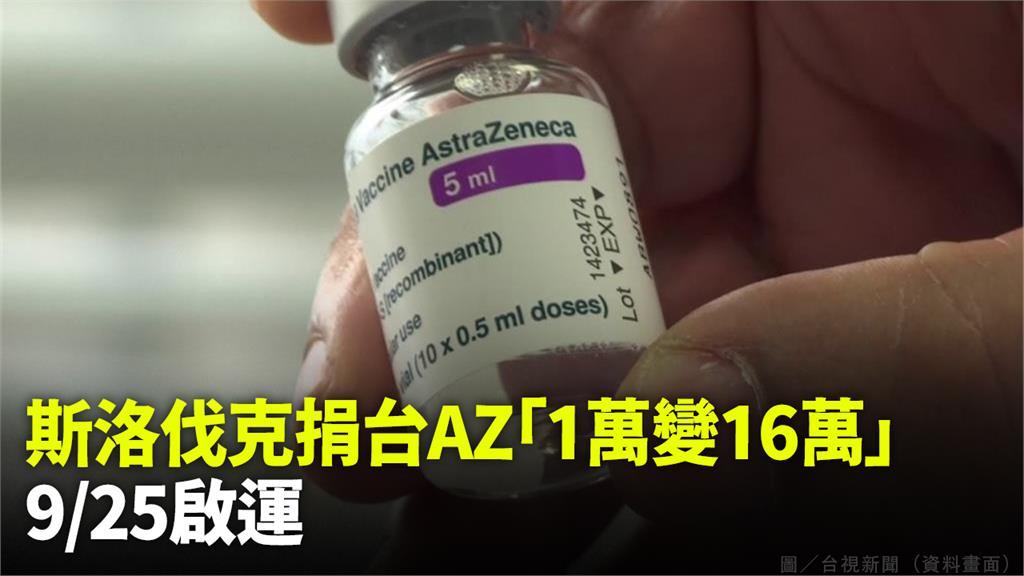 斯洛伐克將提高贈台AZ疫苗數量至16萬劑。圖/台視新聞
