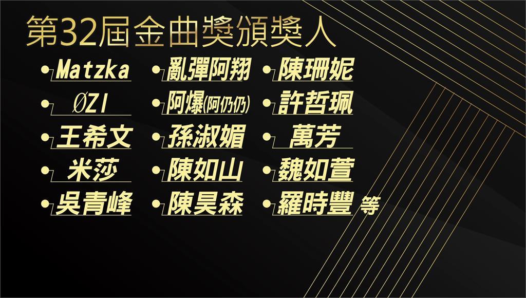 32屆金曲獎的頒獎卡司強大,讓粉絲超期待。圖/台視新聞