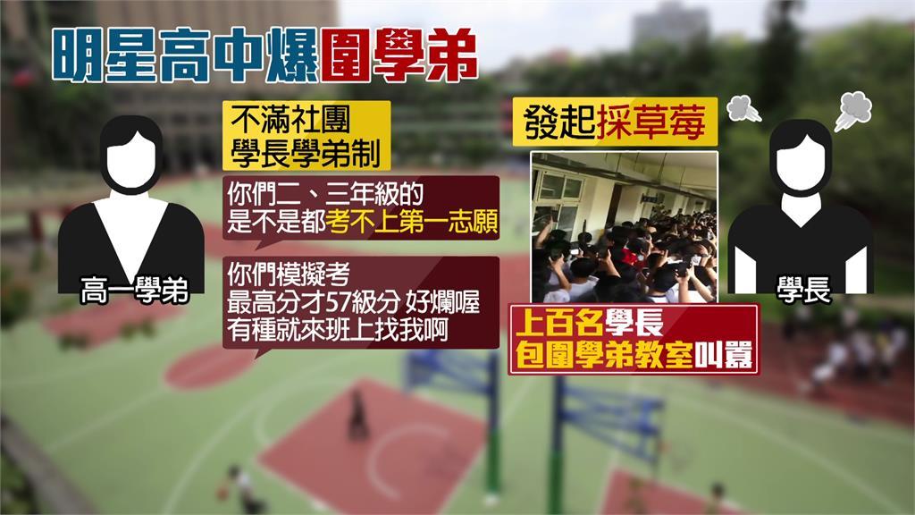 台北市某高中爆百位學長槓學弟。圖/台視新聞