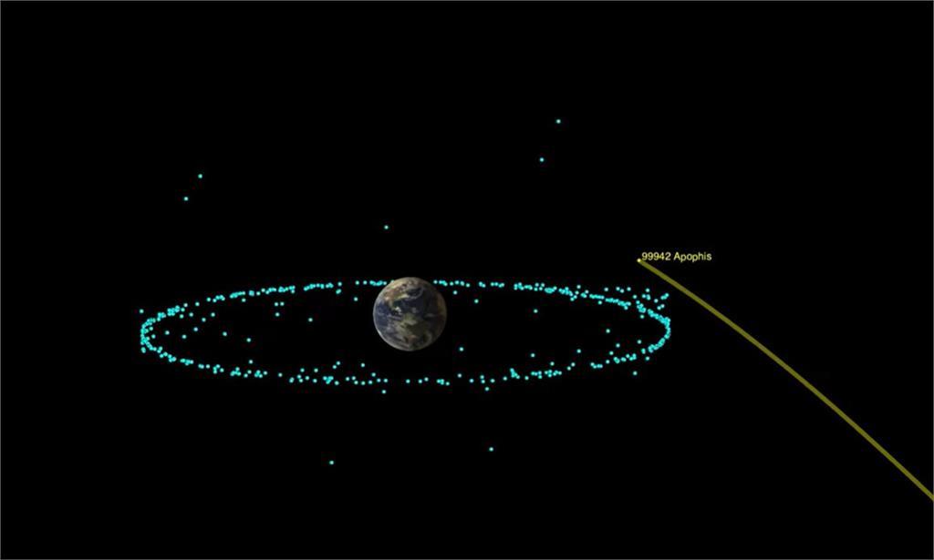 「死神星」今年3月與地球「擦身而過」  圖/翻攝自YouTube@JPLraw