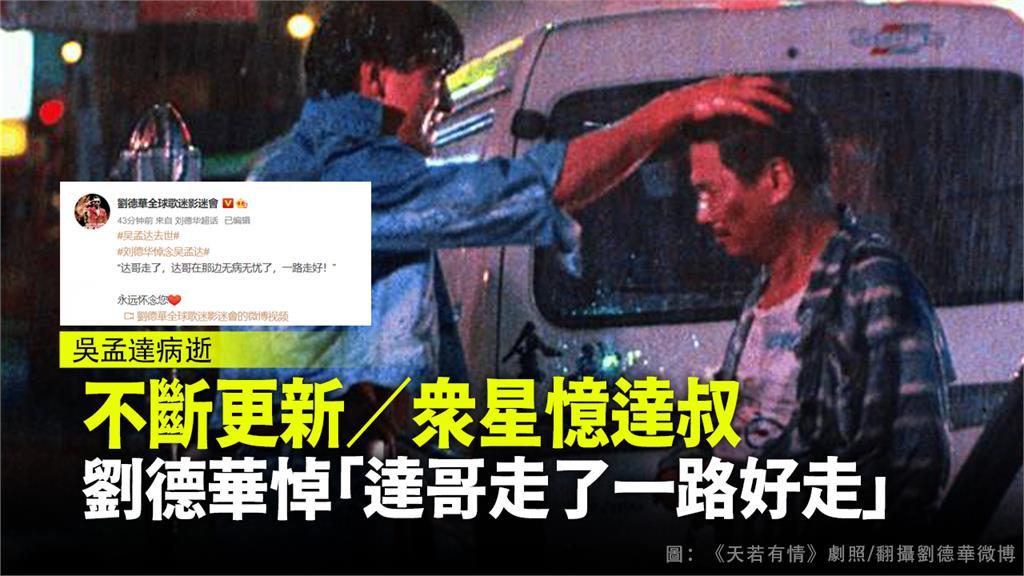 台灣、香港眾星發文哀悼吳孟達。圖:翻攝自劉德華微博