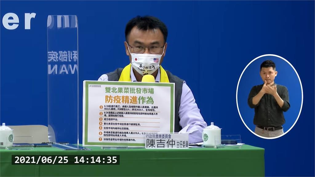 農委會加強雙北果菜批發市場防疫。圖/台視新聞