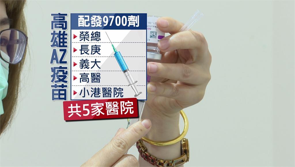 高雄9700劑AZ疫苗,分別配發給高雄長庚等5家醫院。圖/台視新聞